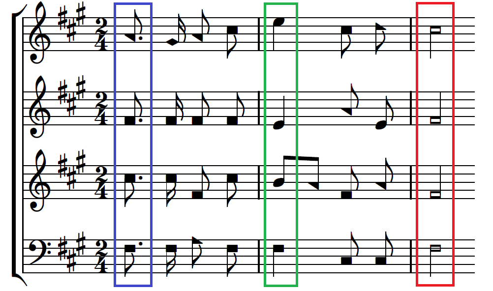 The Stacked Fourths Chord A Canonical Discord In The Sacred Harp